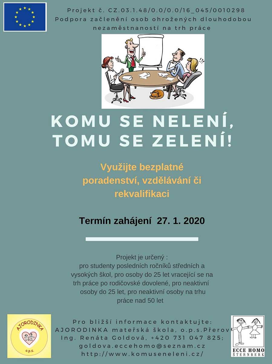 Rychl rande Olomouc - Perov - Nejlep adresa